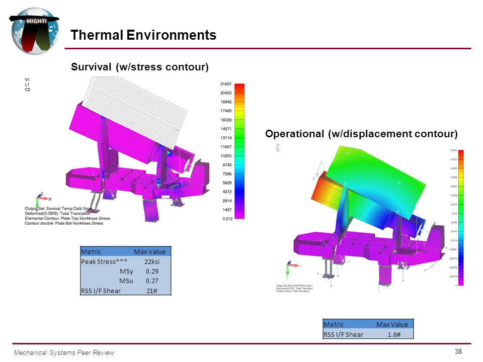38 Mechanical Systems Peer Review Thermal Environments MetricMax Value Peak Stress***22ksi MSy0.29 MSu0.27 RSS I/F Shear21# Survival (w/stress contour) Operational (w/displacement contour) MetricMax Value RSS I/F Shear1.6#