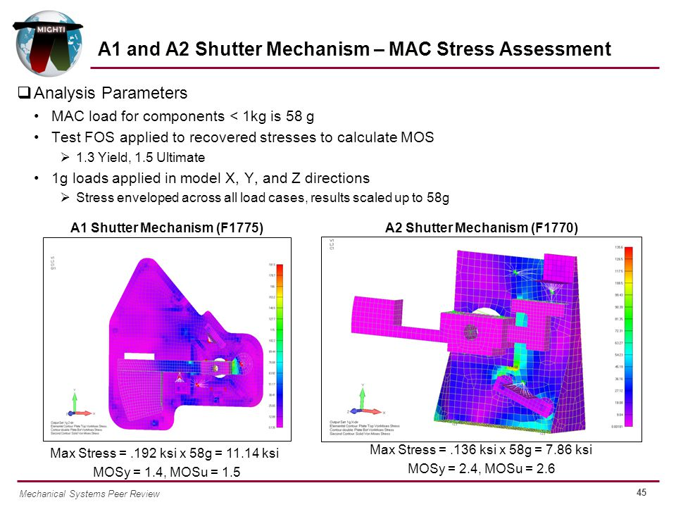 45 Mechanical Systems Peer Review  Analysis Parameters MAC load for components < 1kg is 58 g Test FOS applied to recovered stresses to calculate MOS  1.3 Yield, 1.5 Ultimate 1g loads applied in model X, Y, and Z directions  Stress enveloped across all load cases, results scaled up to 58g A1 and A2 Shutter Mechanism – MAC Stress Assessment Max Stress =.192 ksi x 58g = 11.14 ksi MOSy = 1.4, MOSu = 1.5 A1 Shutter Mechanism (F1775) A2 Shutter Mechanism (F1770) Max Stress =.136 ksi x 58g = 7.86 ksi MOSy = 2.4, MOSu = 2.6