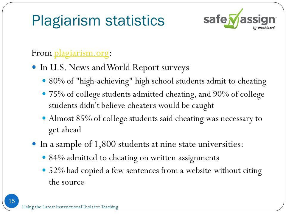 Plagiarism statistics Using the Latest Instructional Tools for Teaching 15 From plagiarism.org:plagiarism.org In U.S.