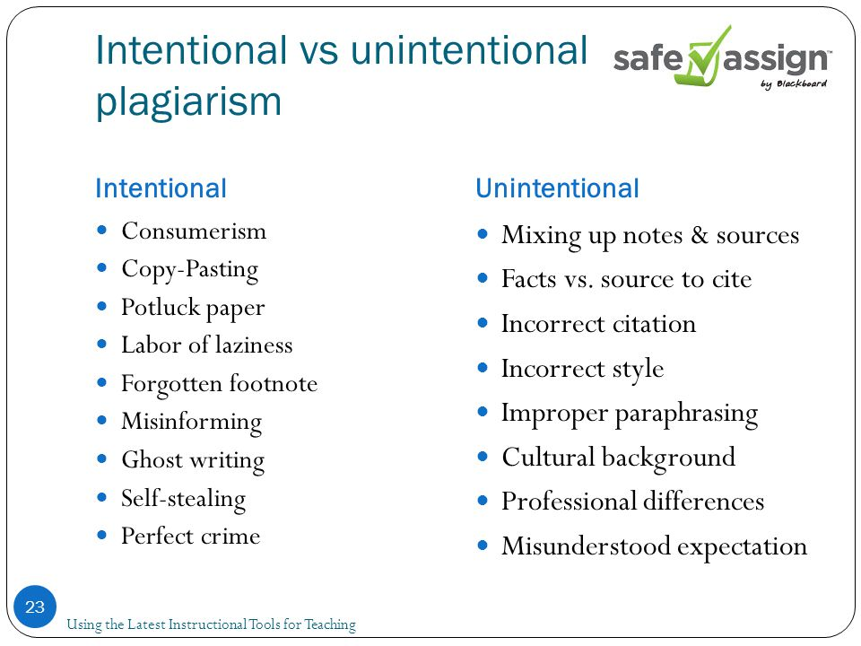 Intentional vs unintentional plagiarism IntentionalUnintentional Consumerism Copy-Pasting Potluck paper Labor of laziness Forgotten footnote Misinforming Ghost writing Self-stealing Perfect crime Mixing up notes & sources Facts vs.