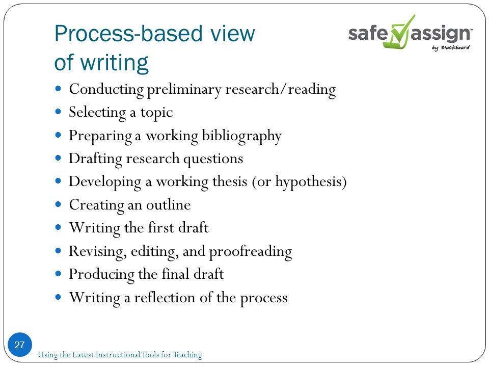Process-based view of writing Using the Latest Instructional Tools for Teaching 27 Conducting preliminary research/reading Selecting a topic Preparing a working bibliography Drafting research questions Developing a working thesis (or hypothesis) Creating an outline Writing the first draft Revising, editing, and proofreading Producing the final draft Writing a reflection of the process