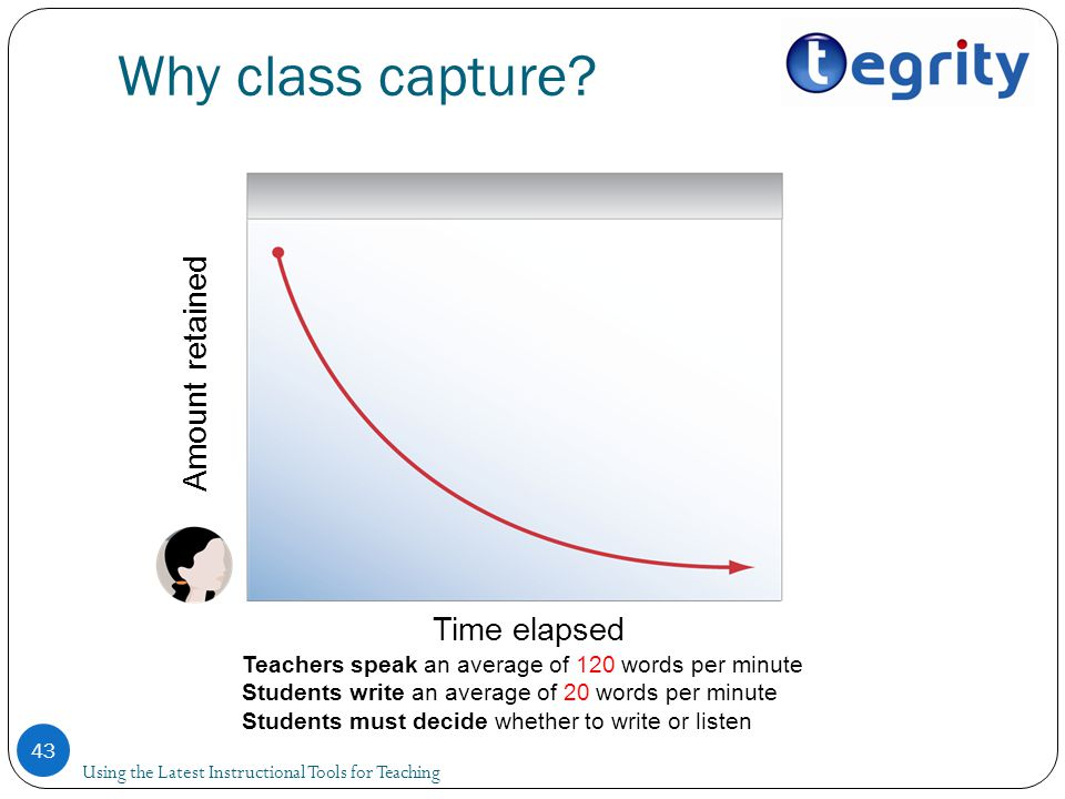 Why class capture.