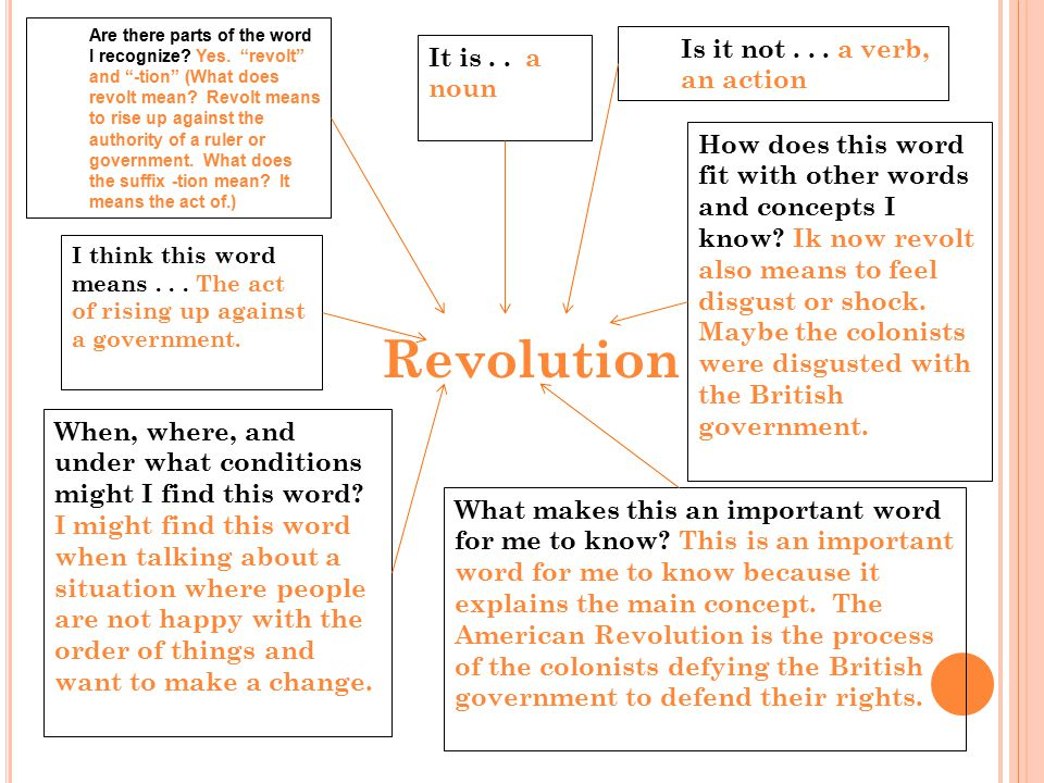 Revolution Are there parts of the word I recognize.