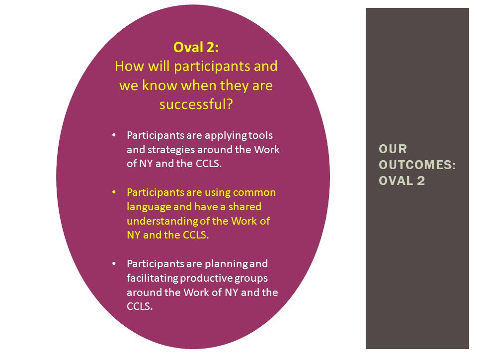 OUR OUTCOMES: OVAL 2 Oval 2: How will participants and we know when they are successful.