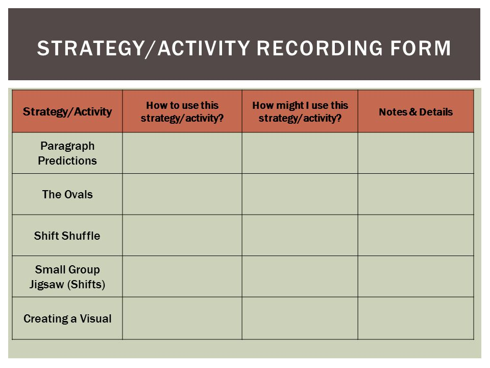 Strategy/Activity How to use this strategy/activity.