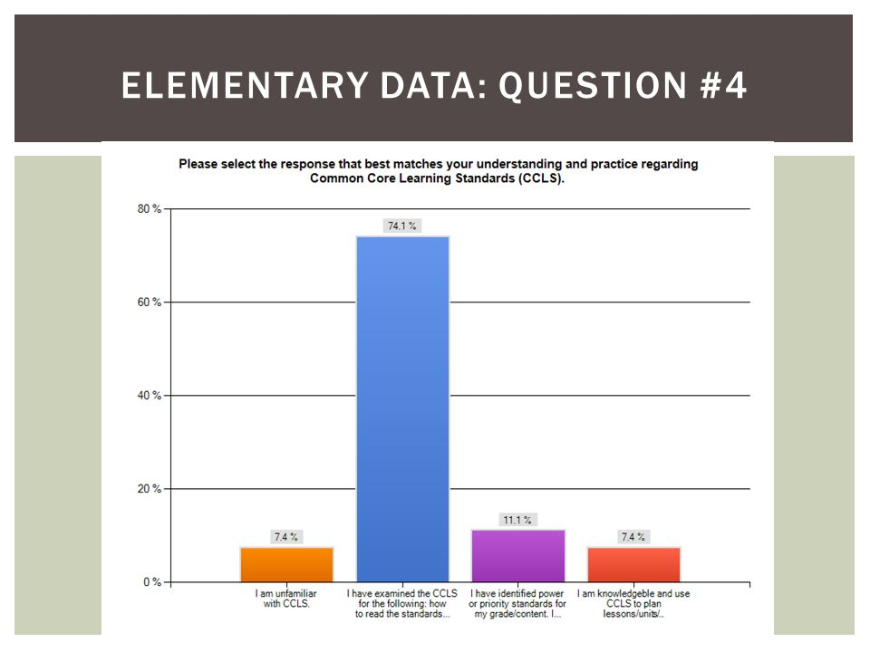 ELEMENTARY DATA: QUESTION #4