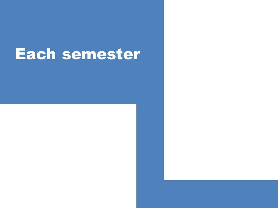 Each semester
