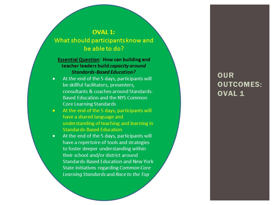 OUR OUTCOMES: OVAL 1 OVAL 1: What should participants know and be able to do.