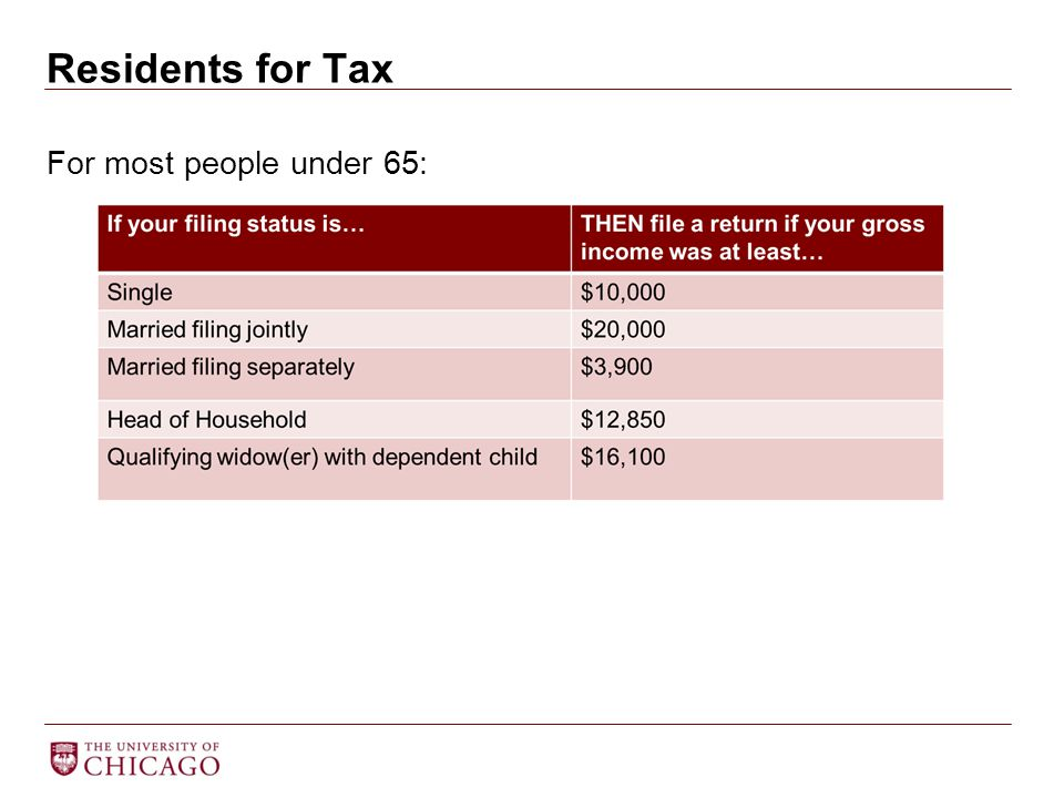 Residents for Tax For most people under 65: