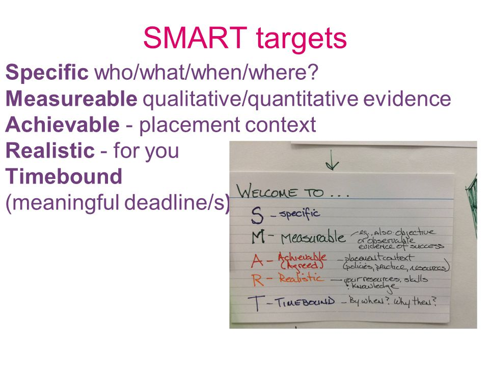 SMART targets Specific who/what/when/where.