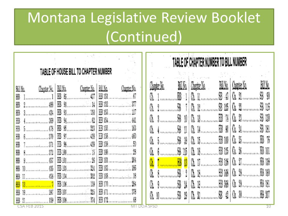 Montana Legislative Review Booklet (Continued) CSA FEB 2015MT DOA SFSD10
