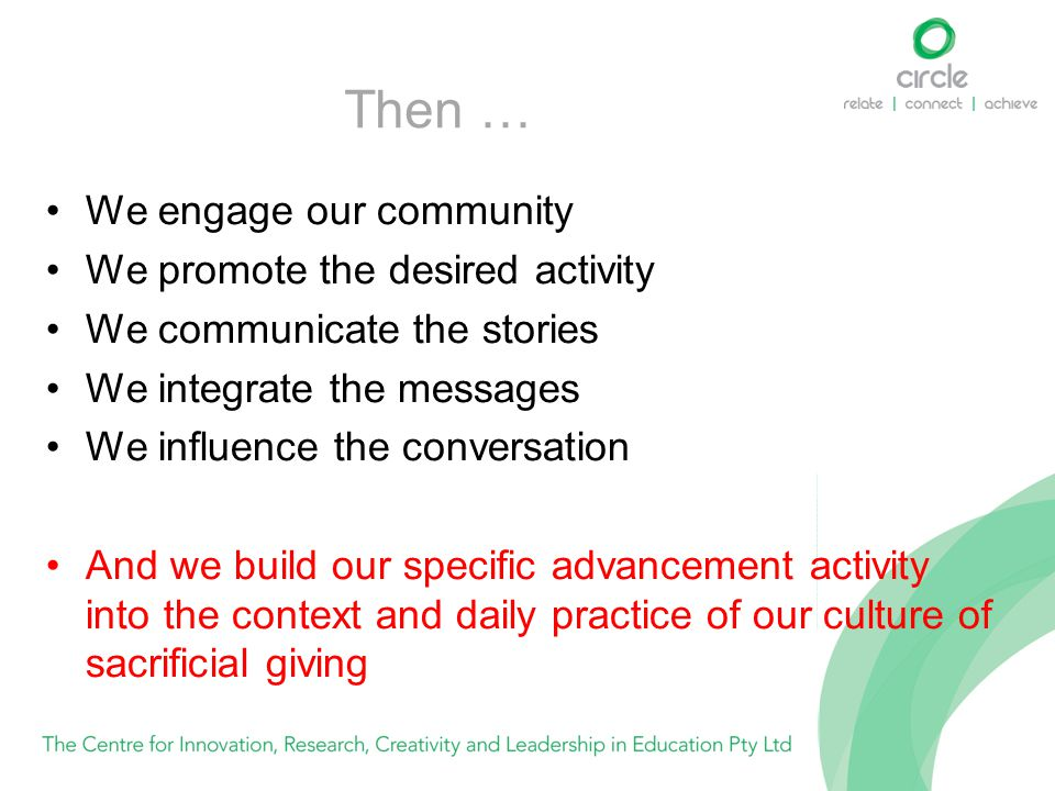 Then … We engage our community We promote the desired activity We communicate the stories We integrate the messages We influence the conversation And