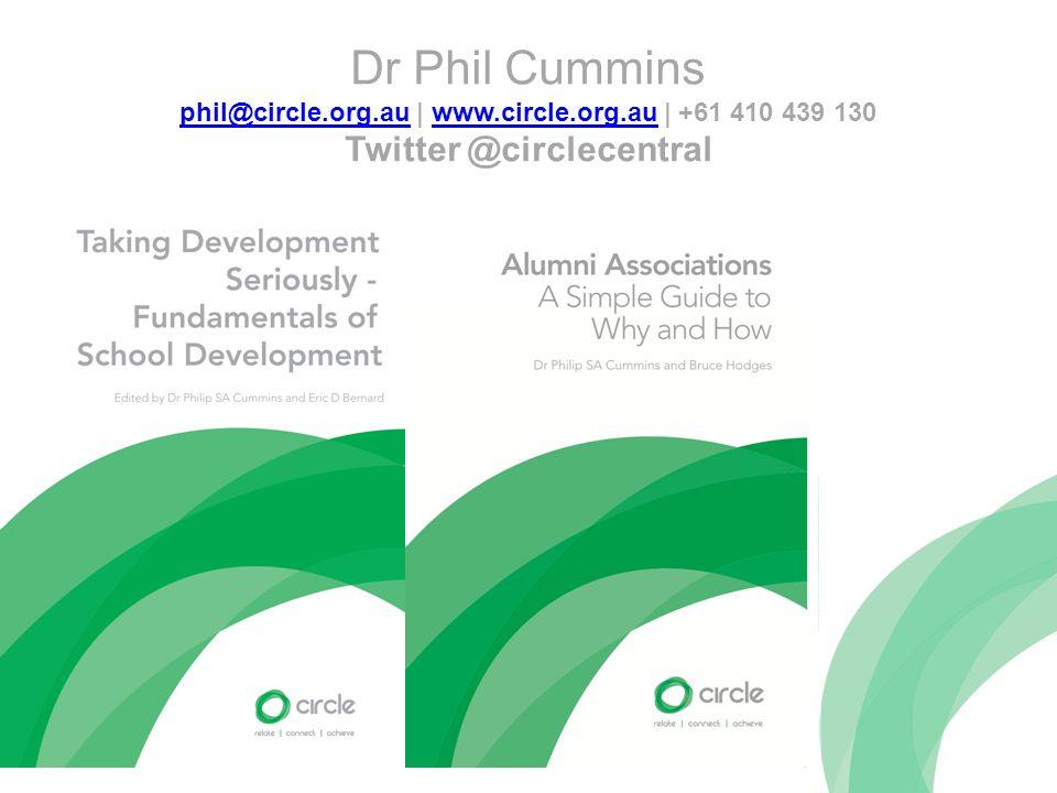 Dr Phil Cummins phil@circle.org.au | www.circle.org.au | +61 410 439 130 phil@circle.org.auwww.circle.org.au Twitter @circlecentral