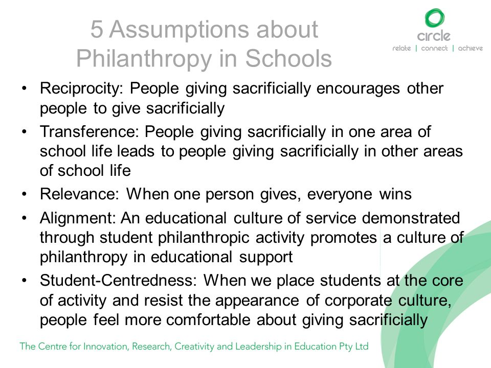 5 Assumptions about Philanthropy in Schools Reciprocity: People giving sacrificially encourages other people to give sacrificially Transference: Peopl