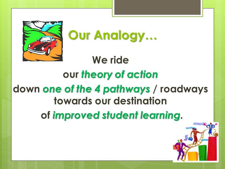 Our Analogy… We ride theory of action our theory of action one of the 4 pathways down one of the 4 pathways / roadways towards our destination improve