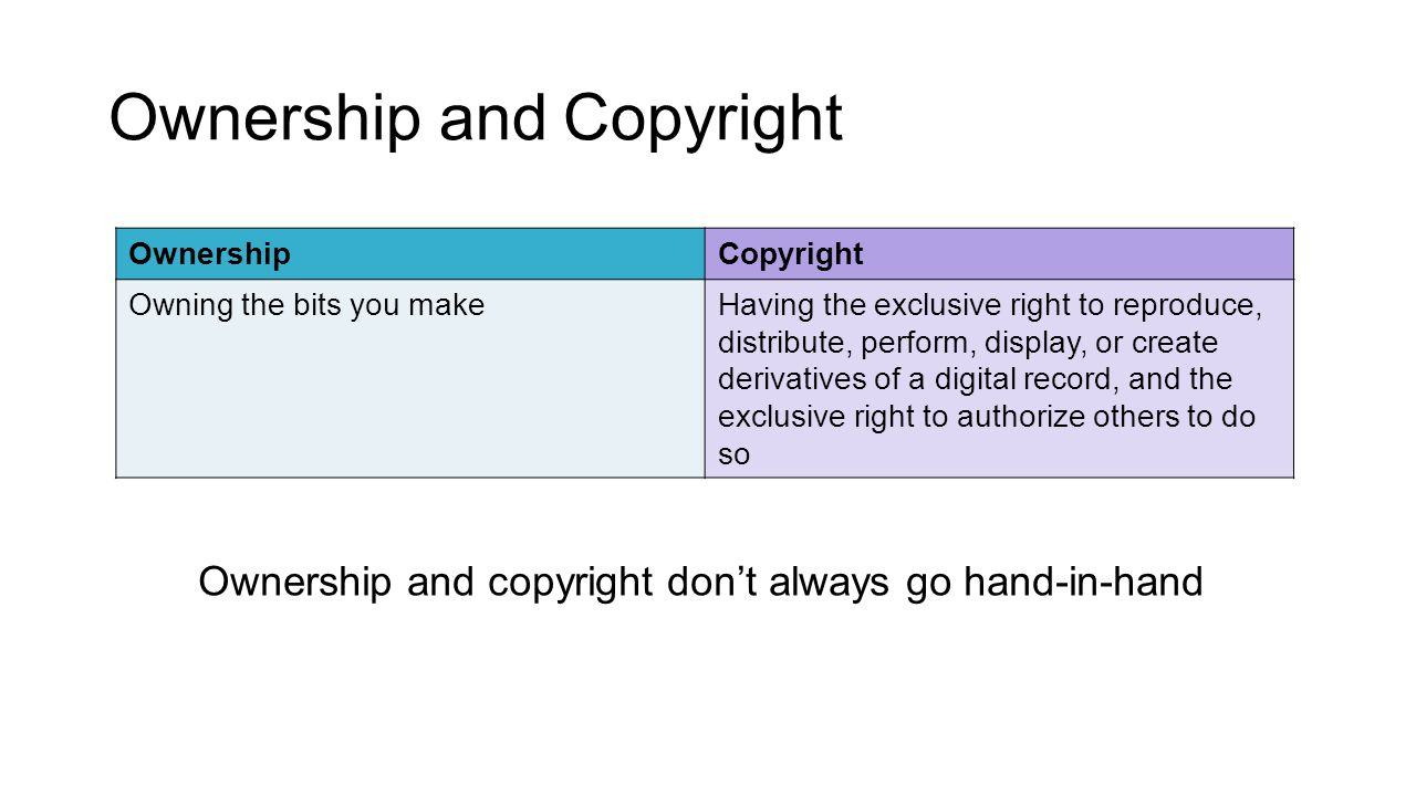 Ownership and Copyright OwnershipCopyright Owning the bits you makeHaving the exclusive right to reproduce, distribute, perform, display, or create de