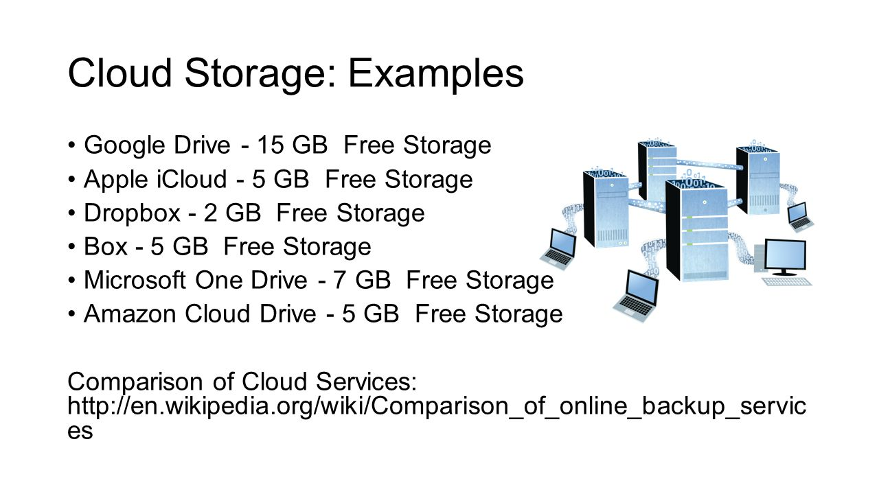 Cloud Storage: Examples Google Drive - 15 GB Free Storage Apple iCloud - 5 GB Free Storage Dropbox - 2 GB Free Storage Box - 5 GB Free Storage Microso