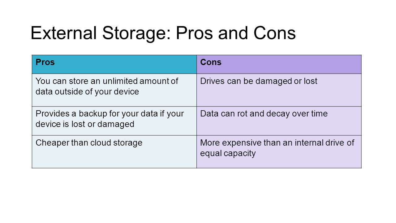 External Storage: Pros and Cons ProsCons You can store an unlimited amount of data outside of your device Drives can be damaged or lost Provides a bac