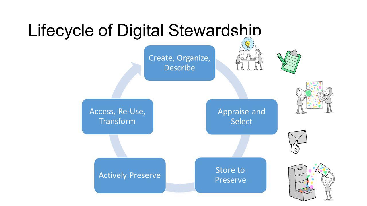 Lifecycle of Digital Stewardship