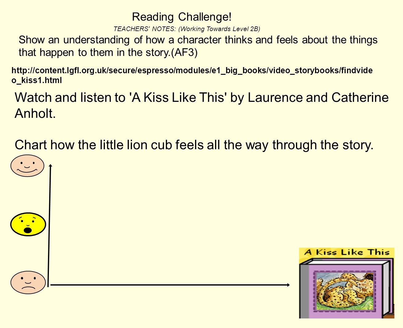 Show an understanding of how a character thinks and feels about the things that happen to them in the story.(AF3) Reading Challenge.