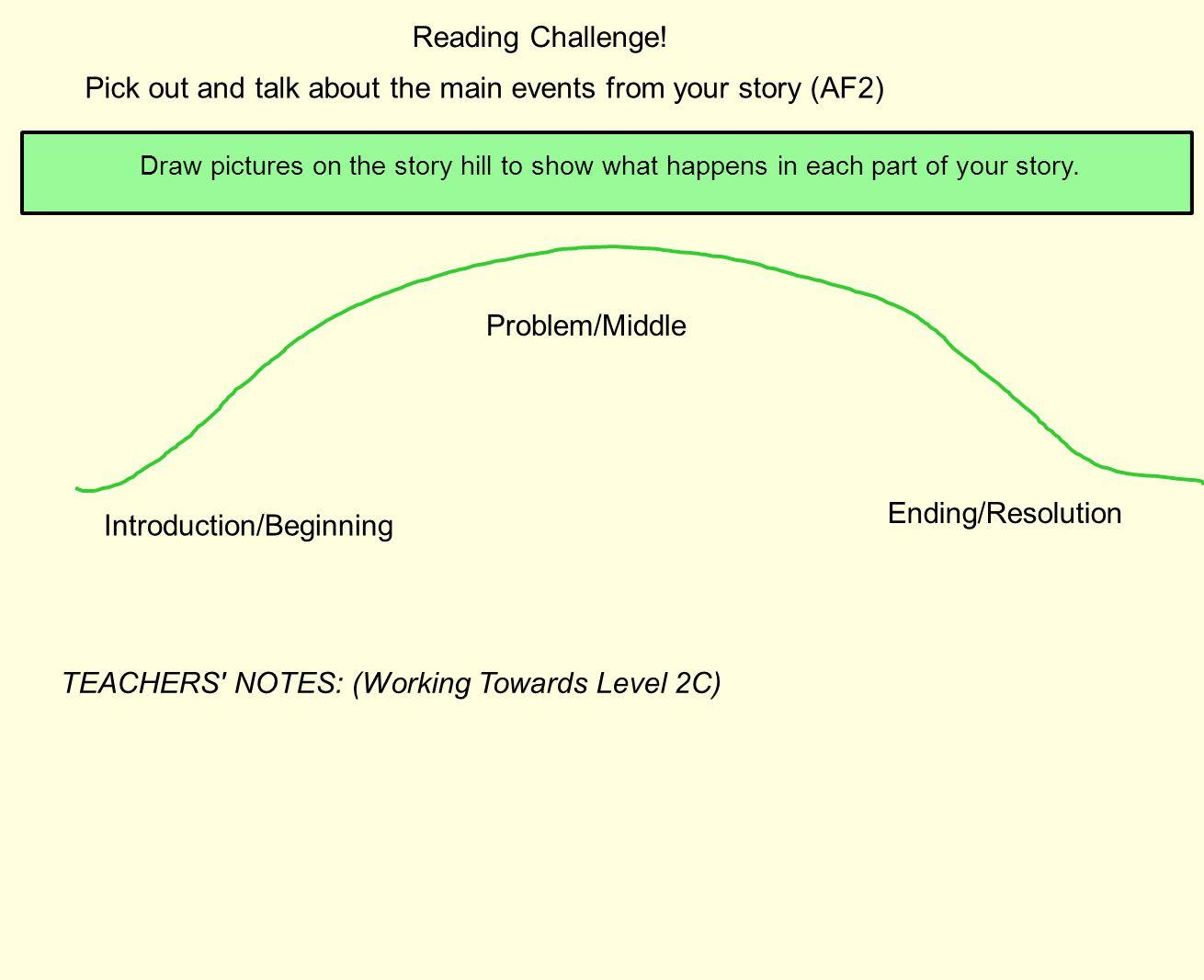 Reading Challenge.