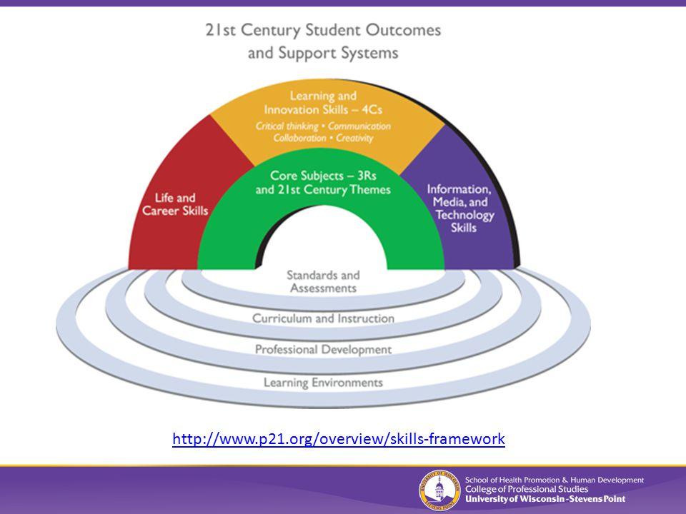 http://www.p21.org/overview/skills-framework