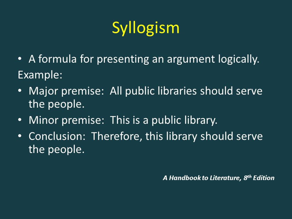Syllogism A formula for presenting an argument logically.