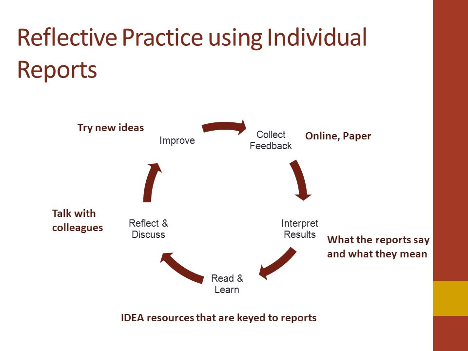 Reflective Practice using Individual Reports Collect Feedback Interpret Results Read & Learn Reflect & Discuss Improve IDEA resources that are keyed to reports Talk with colleagues Try new ideas Online, Paper What the reports say and what they mean