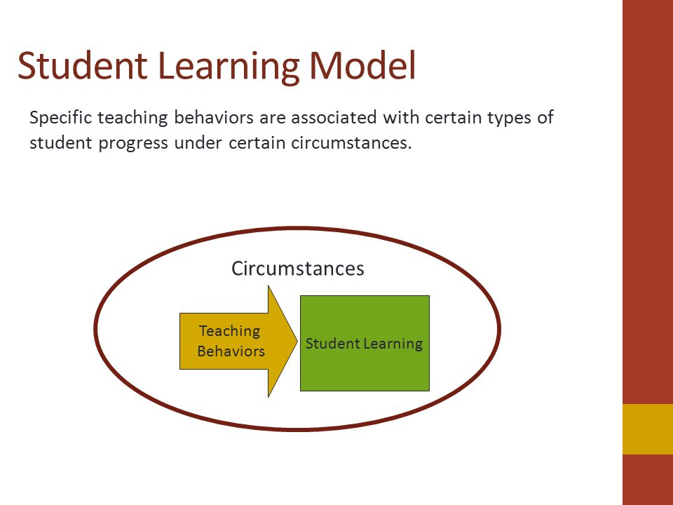 Student Learning Model Specific teaching behaviors are associated with certain types of student progress under certain circumstances.