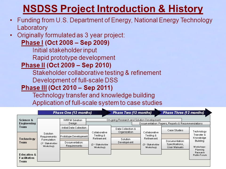 Guiding Principles for Building NSDSS 1.Users Wide range of stakeholders: Industry Agencies (local, state, and federal) Regulators and Managers Scientists Academia