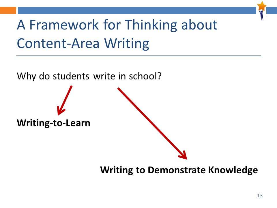 13 A Framework for Thinking about Content-Area Writing Why do students write in school.