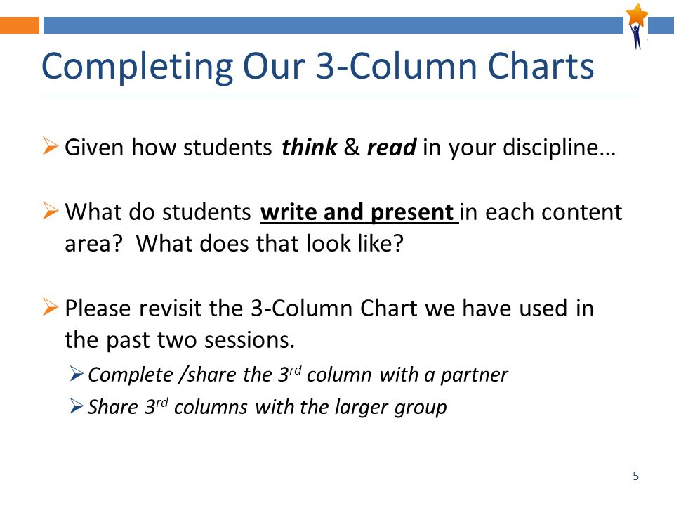 5 Completing Our 3-Column Charts  Given how students think & read in your discipline…  What do students write and present in each content area.