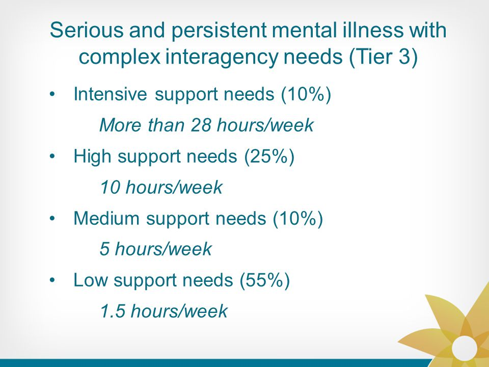 Serious and persistent mental illness with complex interagency needs (Tier 3) Intensive support needs (10%) More than 28 hours/week High support needs (25%) 10 hours/week Medium support needs (10%) 5 hours/week Low support needs (55%) 1.5 hours/week