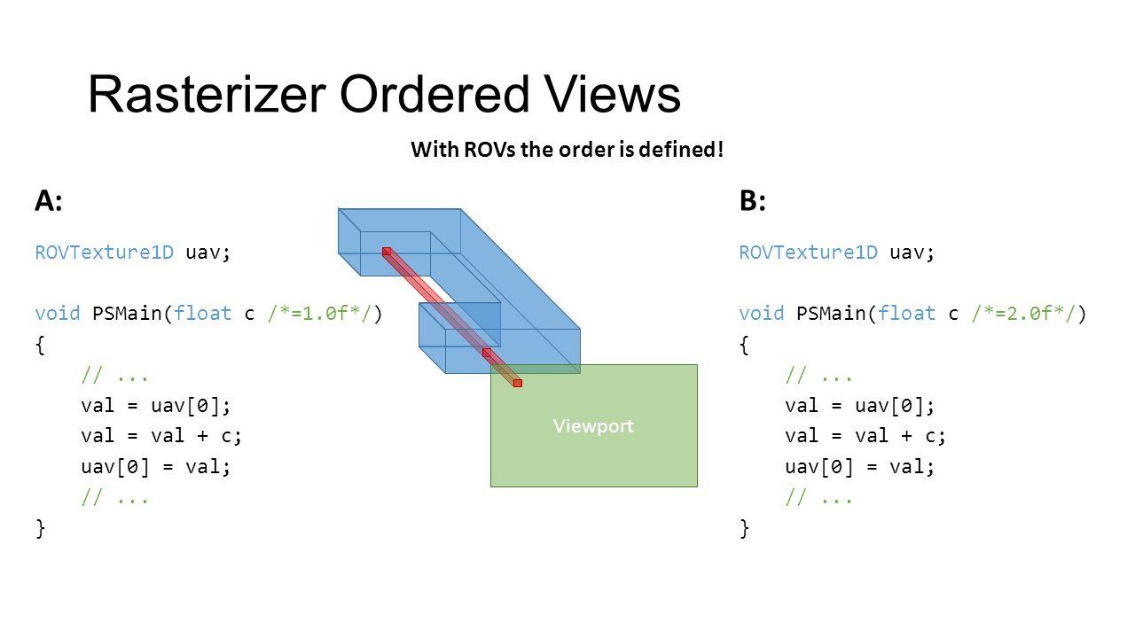 ROVTexture1D uav; void PSMain(float c /*=1.0f*/) { //...