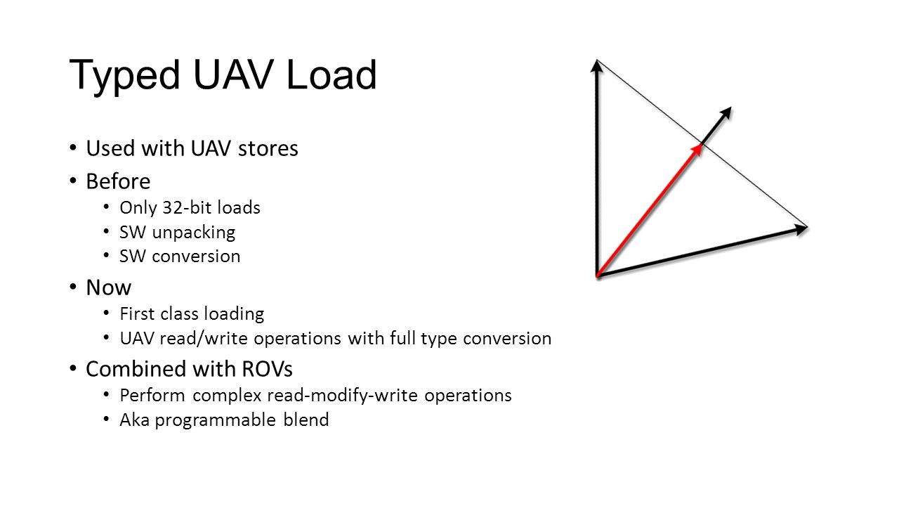 Typed UAV Load Used with UAV stores Before Only 32-bit loads SW unpacking SW conversion Now First class loading UAV read/write operations with full ty