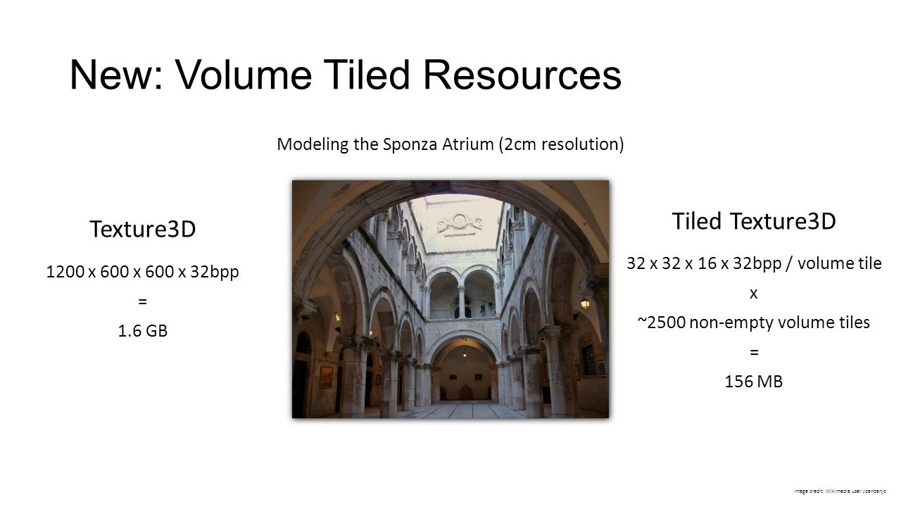 New: Volume Tiled Resources Image credit: Wikimedia user Joanbanjo Modeling the Sponza Atrium (2cm resolution) Texture3D 1200 x 600 x 600 x 32bpp = 1.