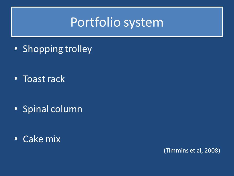 Portfolio system Shopping trolley Toast rack Spinal column Cake mix (Timmins et al, 2008)
