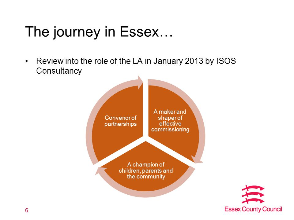 The journey in Essex… Review into the role of the LA in January 2013 by ISOS Consultancy 6 A maker and shaper of effective commissioning A champion of