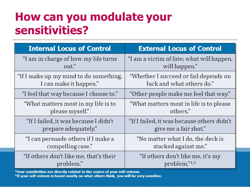 How can you modulate your sensitivities.