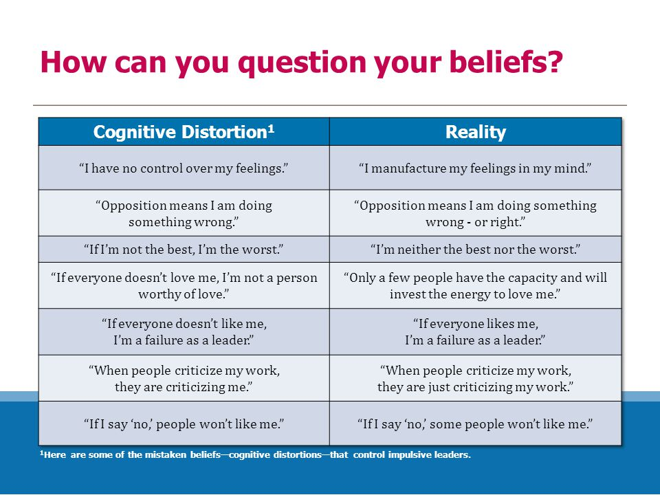 How can you question your beliefs? 1 Here are some of the mistaken beliefs—cognitive distortions—that control impulsive leaders.