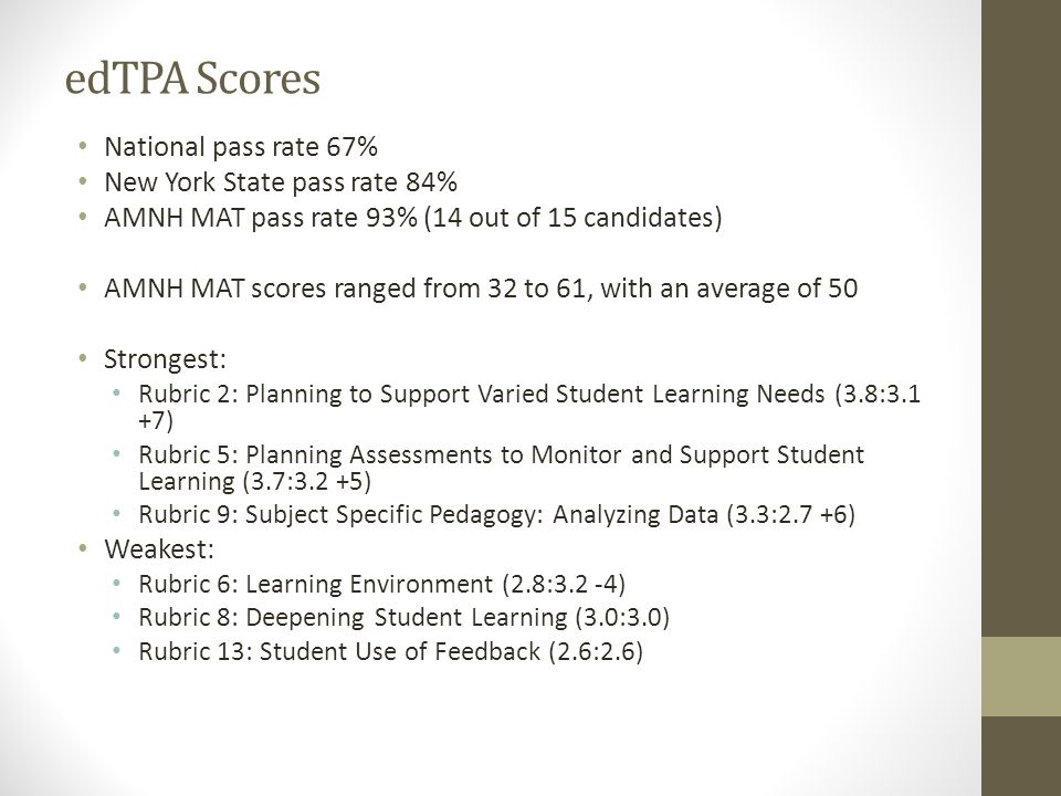 edTPA Scores National pass rate 67% New York State pass rate 84% AMNH MAT pass rate 93% (14 out of 15 candidates) AMNH MAT scores ranged from 32 to 61, with an average of 50 Strongest: Rubric 2: Planning to Support Varied Student Learning Needs (3.8:3.1 +7) Rubric 5: Planning Assessments to Monitor and Support Student Learning (3.7:3.2 +5) Rubric 9: Subject Specific Pedagogy: Analyzing Data (3.3:2.7 +6) Weakest: Rubric 6: Learning Environment (2.8:3.2 -4) Rubric 8: Deepening Student Learning (3.0:3.0) Rubric 13: Student Use of Feedback (2.6:2.6)