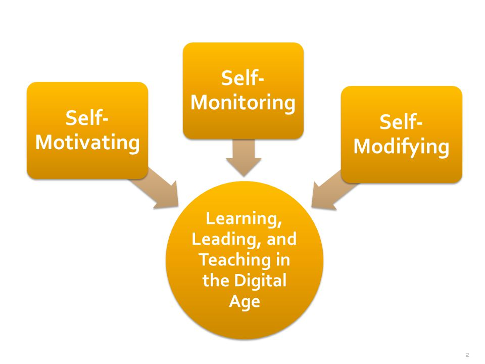 Learning, Leading, and Teaching in the Digital Age Self- Motivating Self- Monitoring Self- Modifying 2