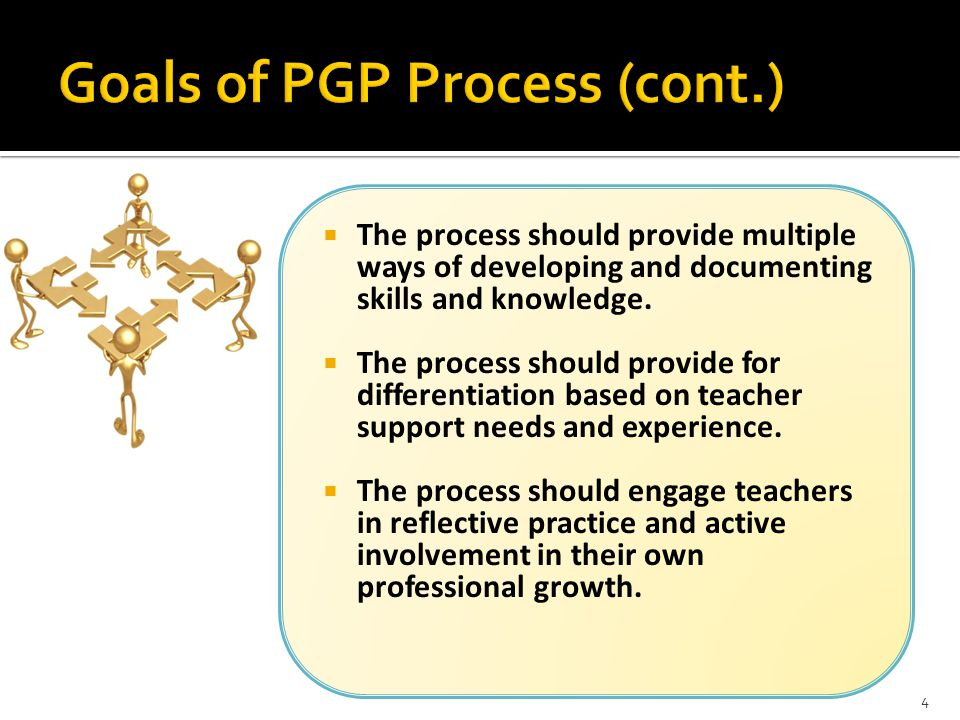 Problem of Practice Problem based on data Success indicated from data Hypothesis for resolving the gap 5