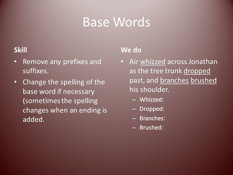 Base Words Skill Remove any prefixes and suffixes. Change the spelling of the base word if necessary (sometimes the spelling changes when an ending is