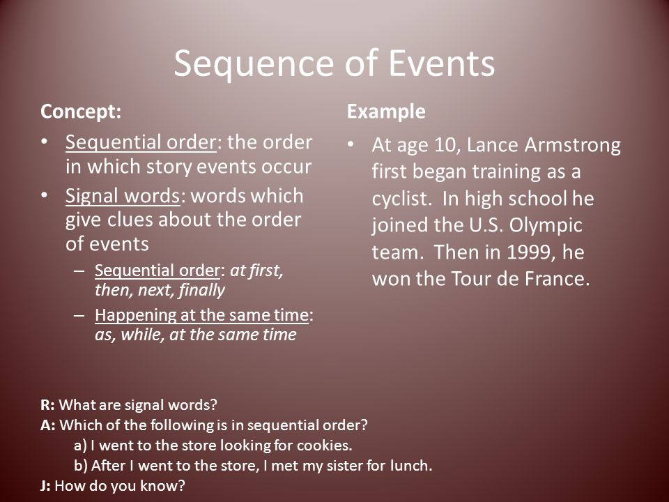 Sequence of Events Concept: Sequential order: the order in which story events occur Signal words: words which give clues about the order of events – S