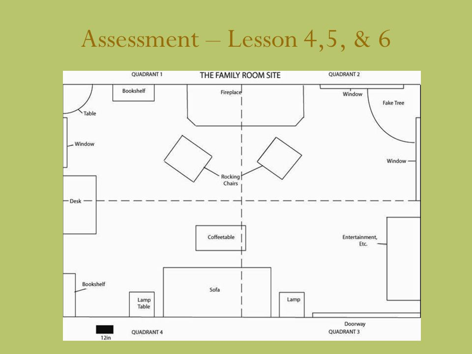 Assessment – Lesson 4,5, & 6