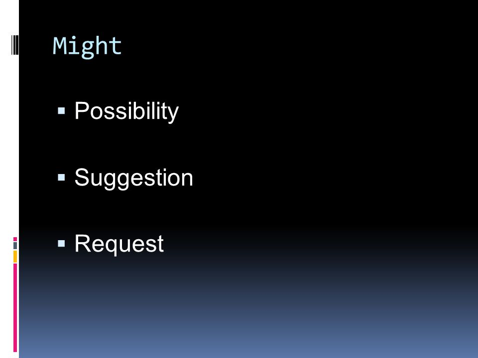 Might  Possibility  Suggestion  Request