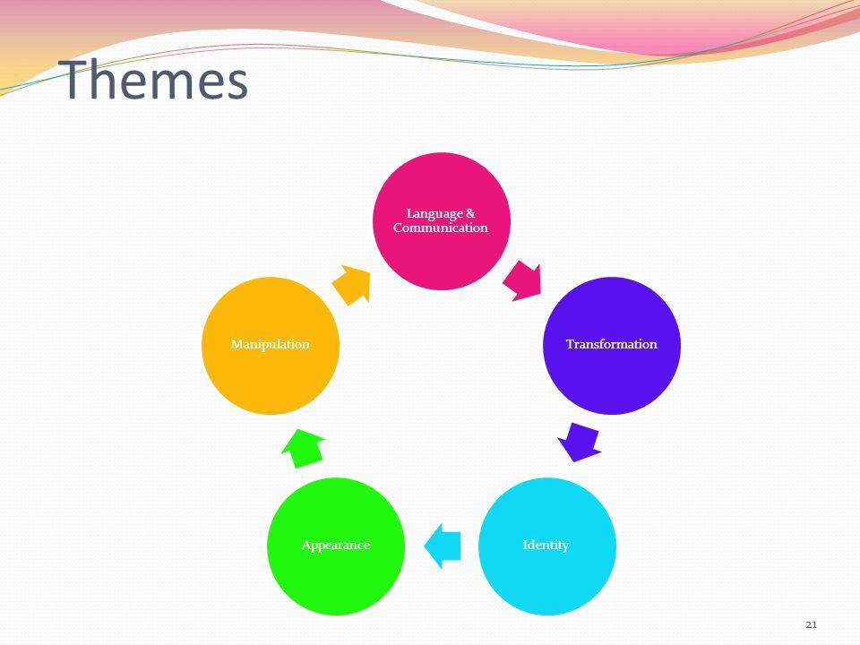 Themes Language & Communication TransformationIdentityAppearanceManipulation 21