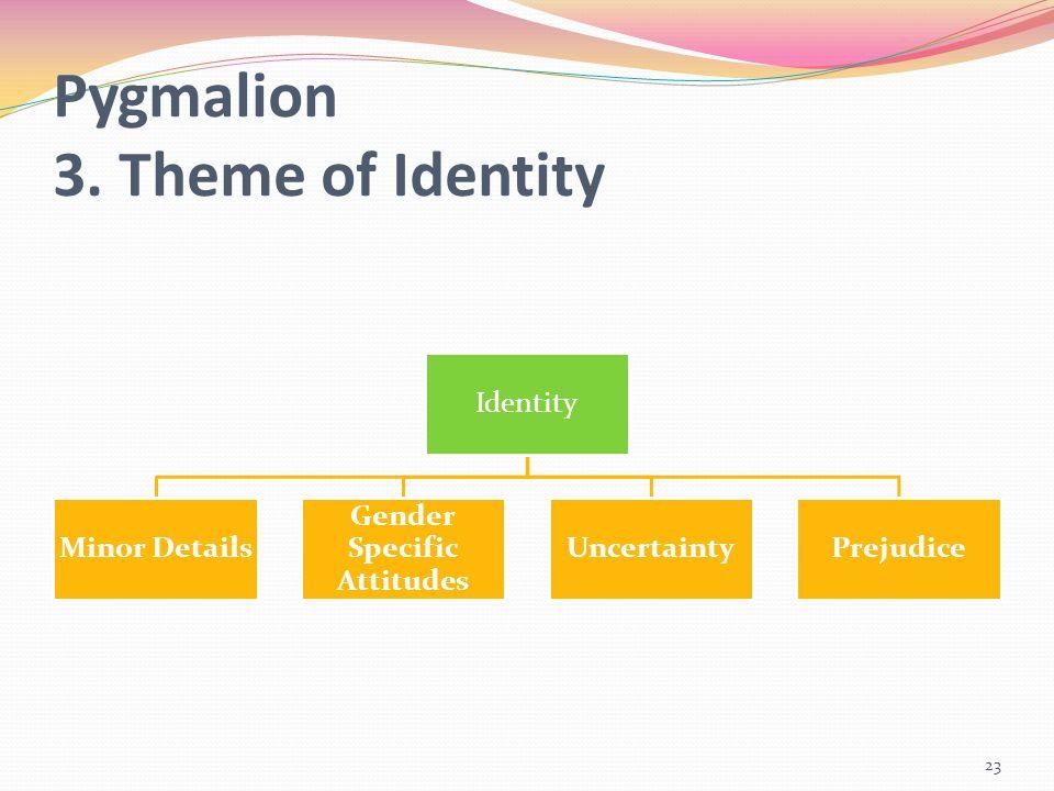 Pygmalion 3. Theme of Identity Identity Minor Details Gender Specific Attitudes UncertaintyPrejudice 23