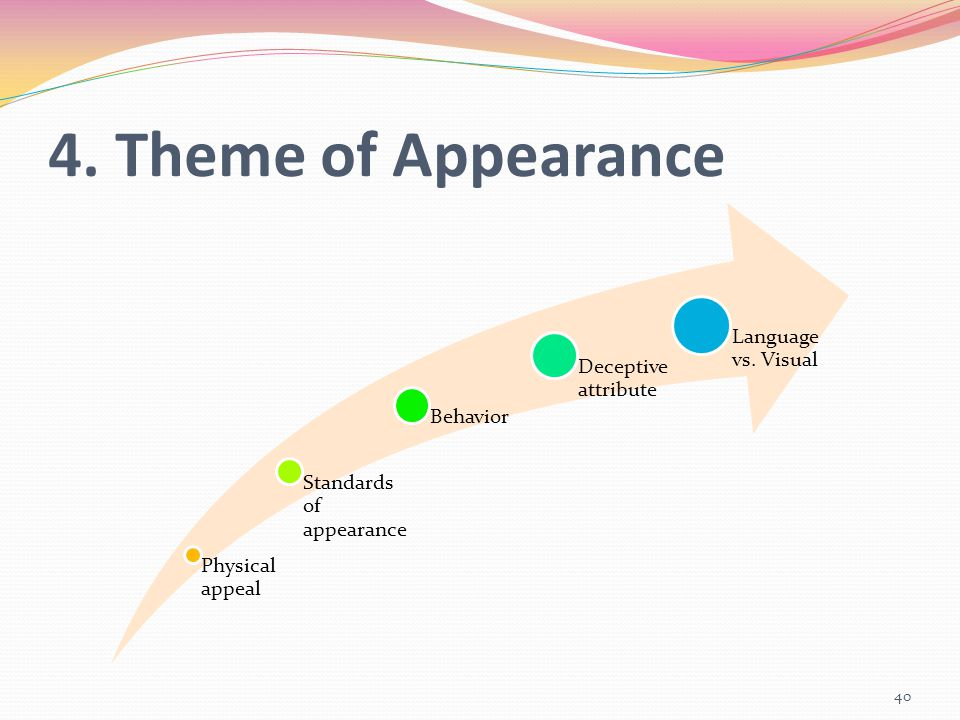 4. Theme of Appearance Physical appeal Standards of appearance Behavior Deceptive attribute Language vs. Visual 40